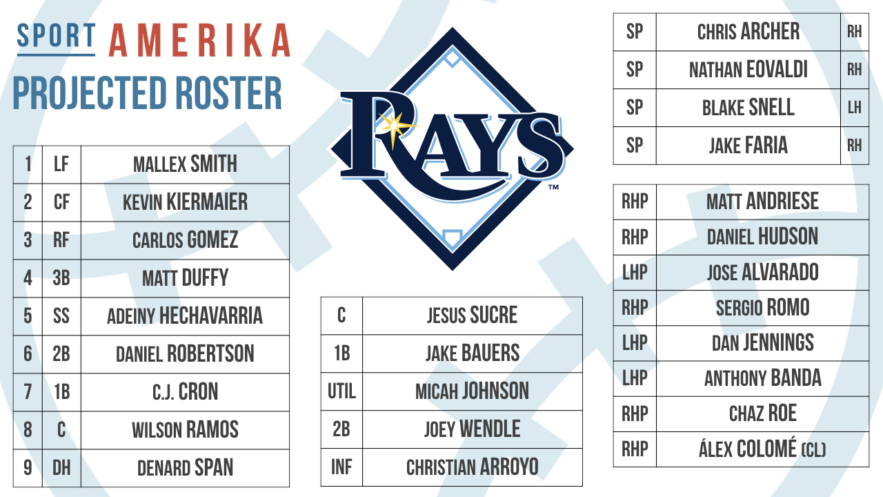 Tampa Bay Rays Projected Roster 2018