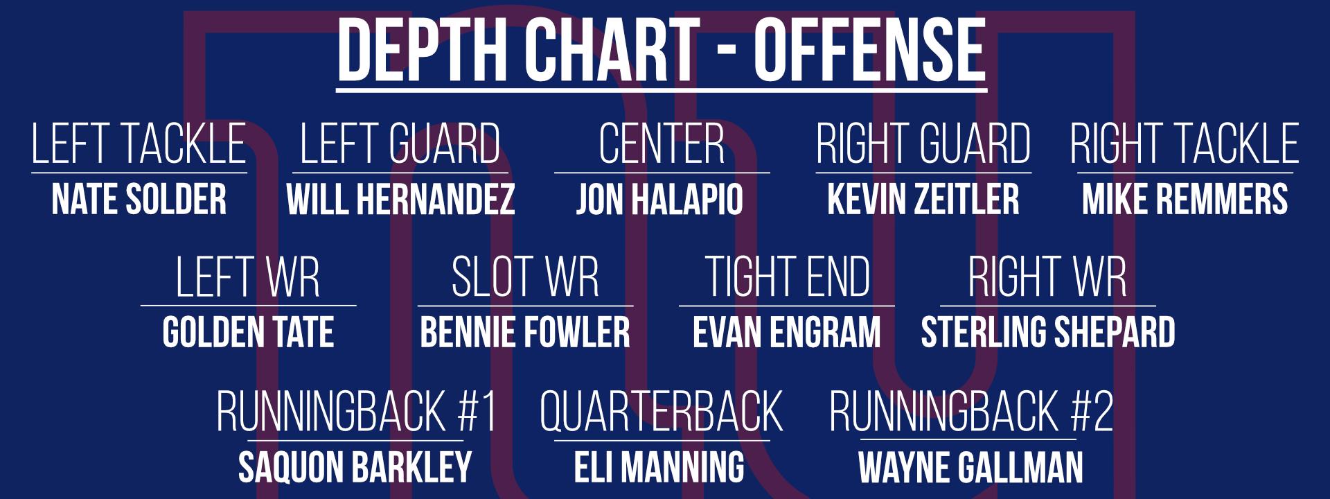 New York Giants: Offense