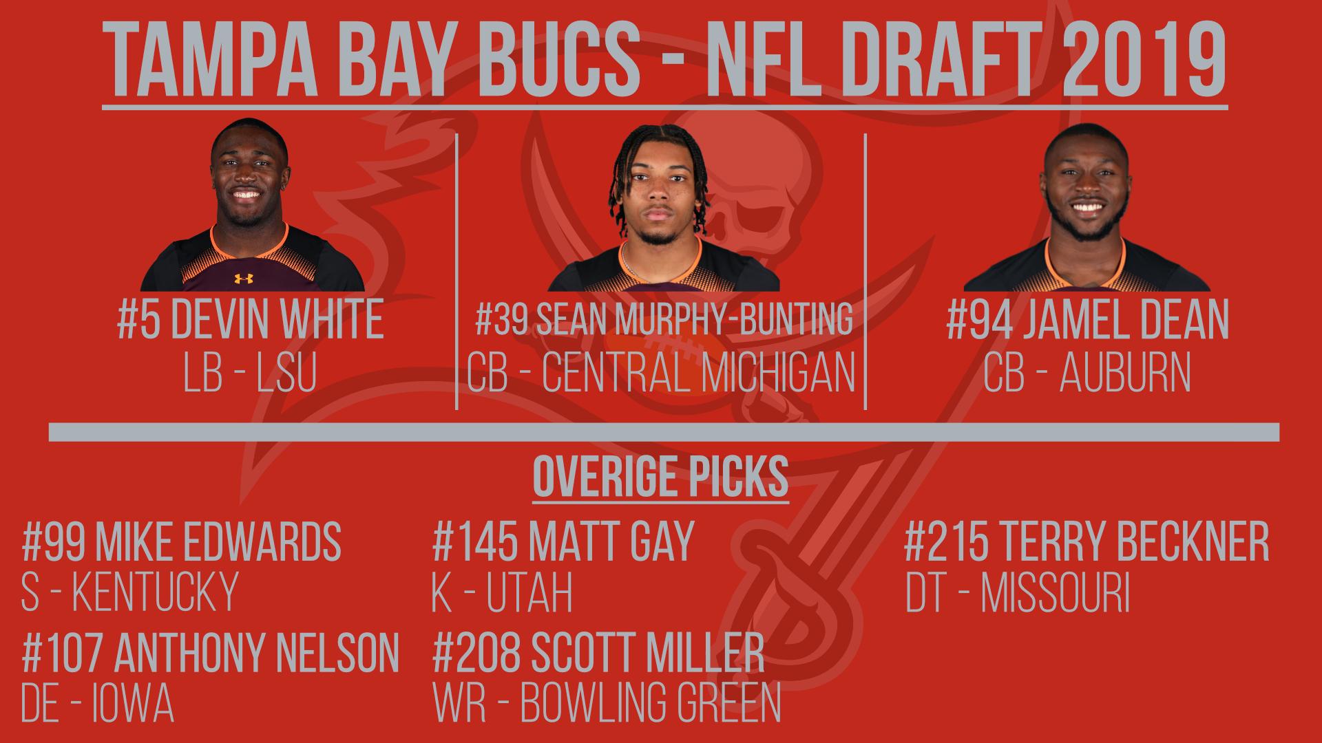 Tampa Bay Buccaneers: NFL Draft