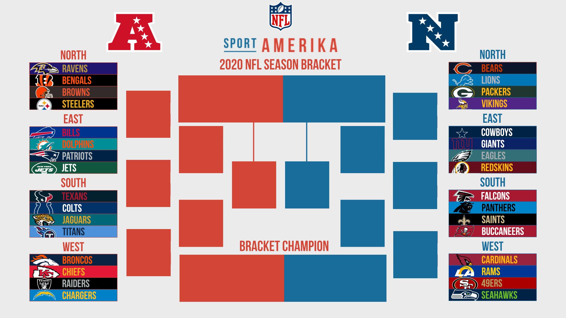 NFL Bracket 2020