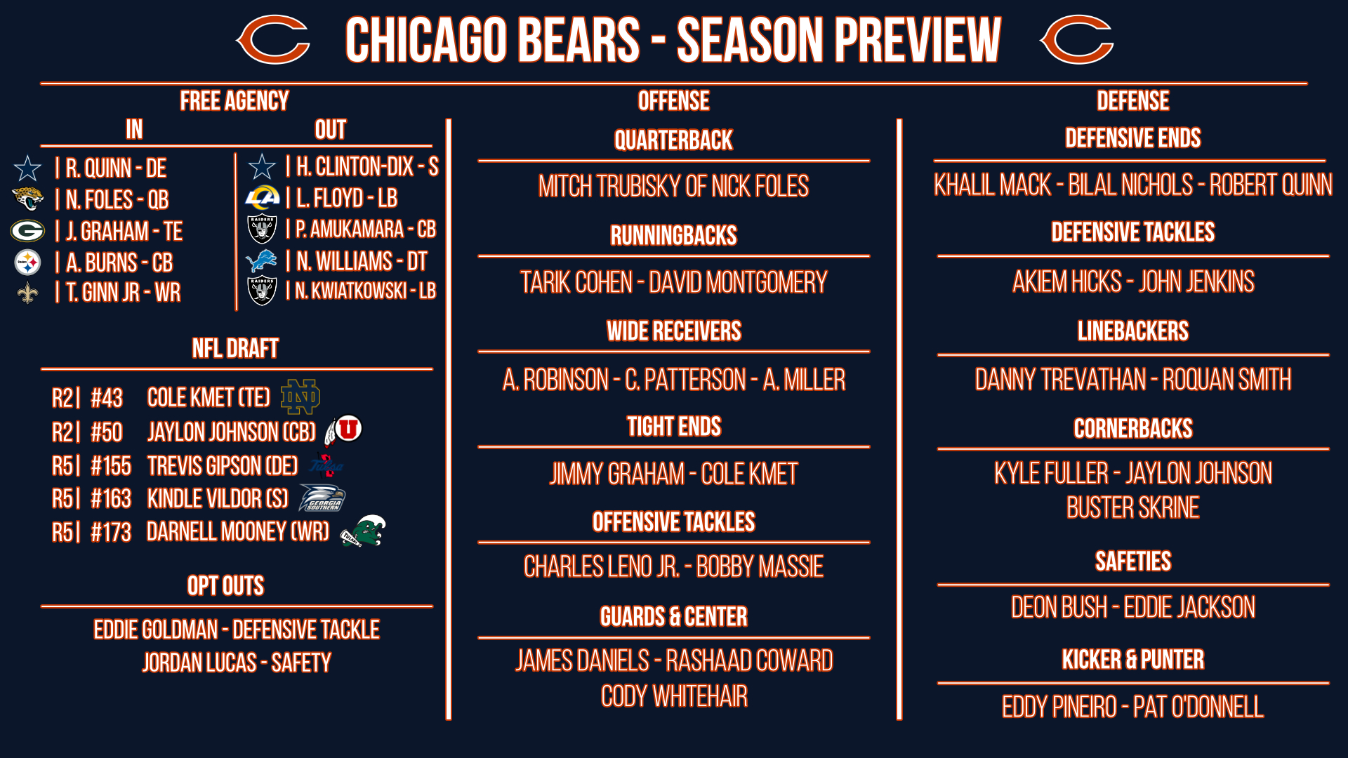 Chicago Bears preview