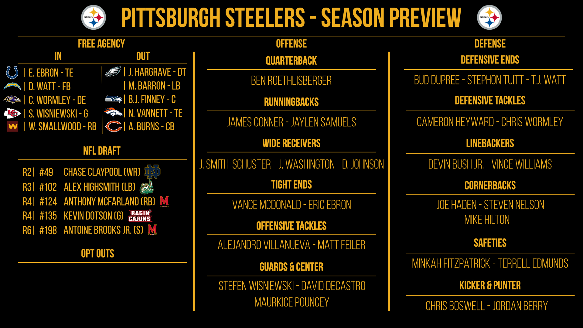 Pittsburgh Steelers preview