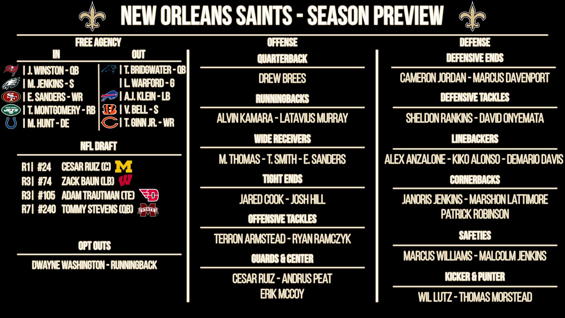 New Orleans Saints preview