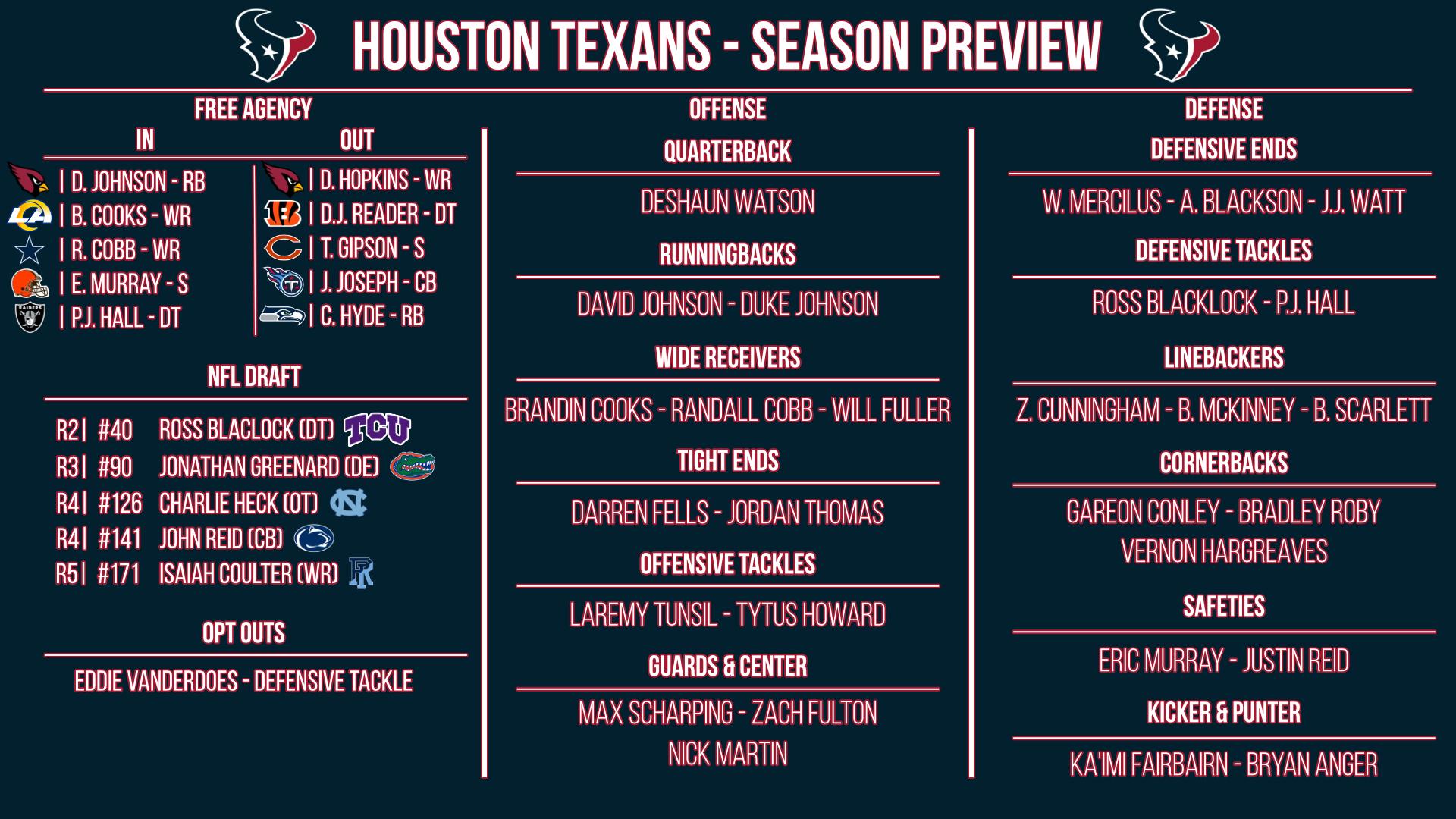 Houston Texans preview
