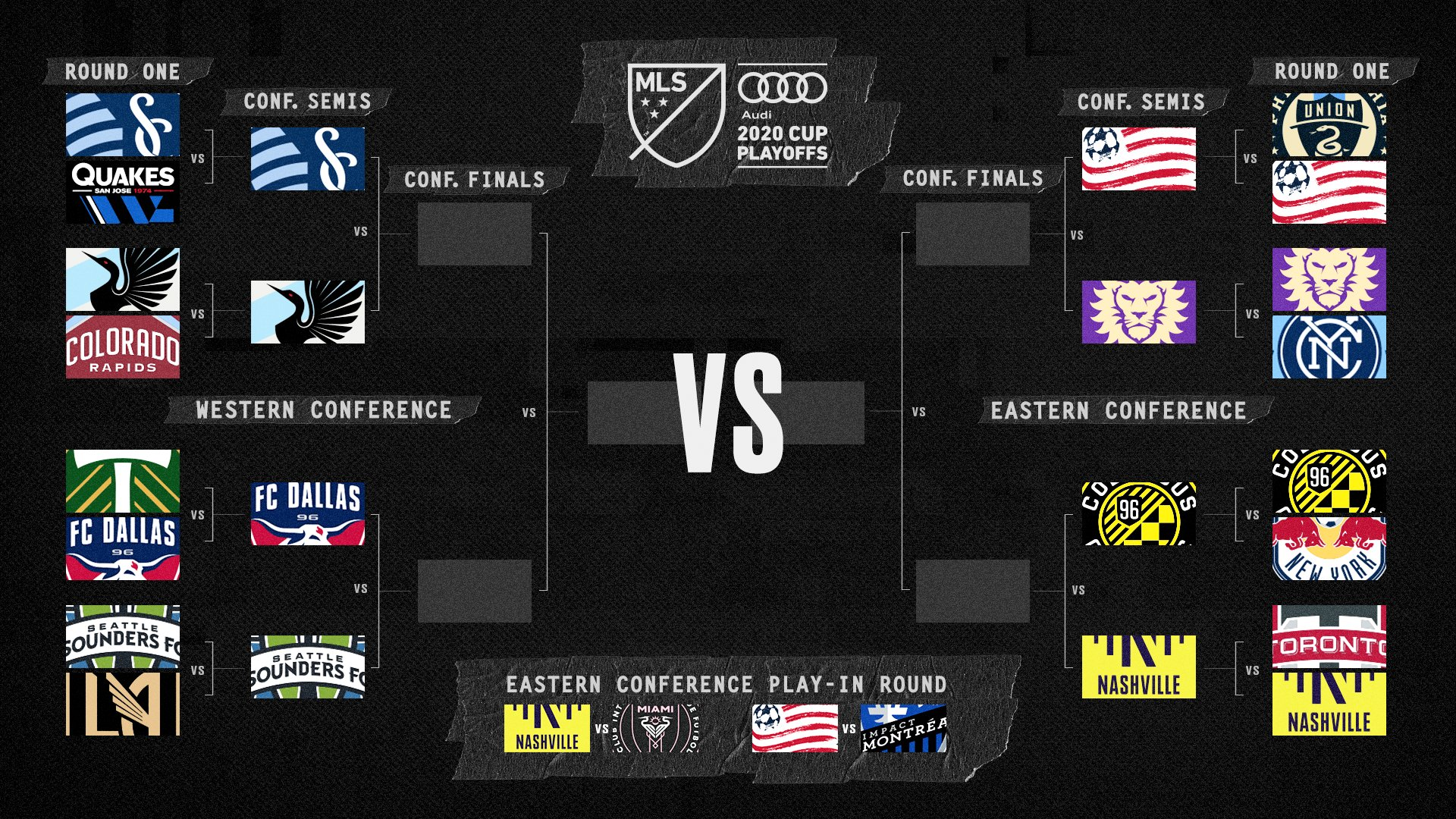 MLS Conference Semifinals