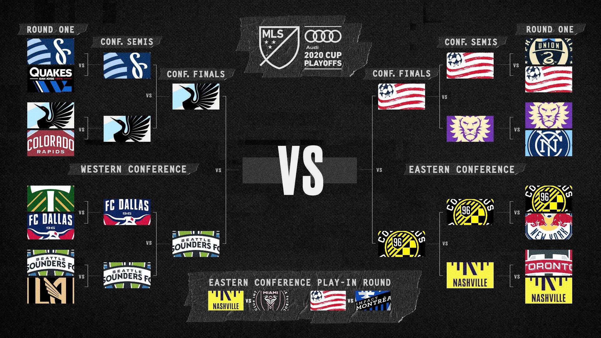 MLS Conference Finals